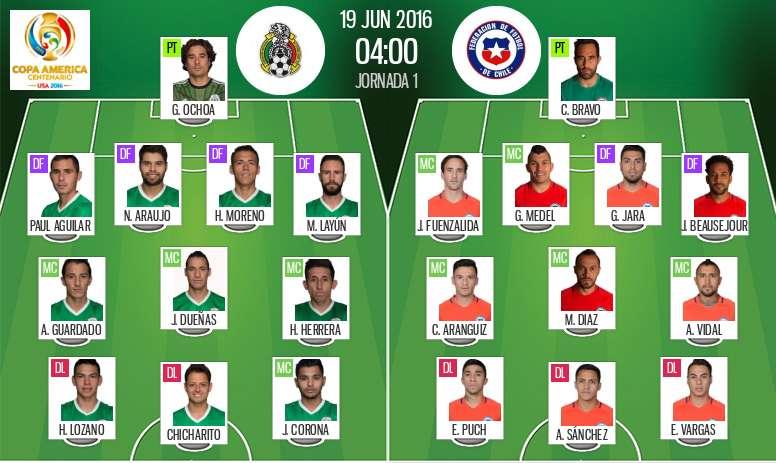Mexico Vs Chile 0 7 Resumen Goles Hd Mexico 0 7 Chile 2016 Hd Youtube