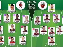 Alineaciones de Milan y Shkëndija en la Fase Previa de Europa League 17-18. BeSoccer
