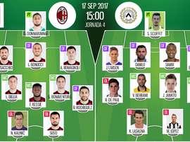 Alineaciones de Milan y Udinese para la Jornada 4 de Serie A 17-18. BeSoccer