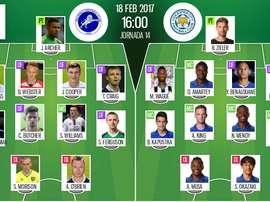 Alineaciones de Millwall y Leicester City para la quinta ronda de FA Cup 16-17. BeSoccer