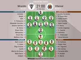 Alineaciones de Mirandés y Villarreal para los cuartos de final de la Copa del Rey 2019-20. BeSoccer