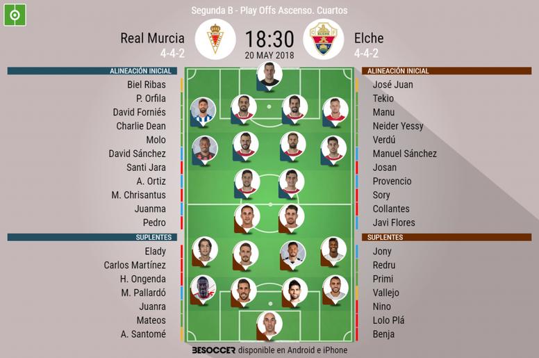 Alineaciones del Murcia-Elche del 'play off' de ascenso a Segunda. BeSoccer