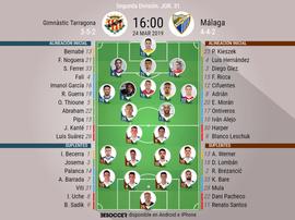 Onces confirmados de Nàstic y Málaga. BeSoccer