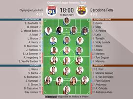 Onces del Lyon-Barça de la final de la Champions Femenina. BeSoccer