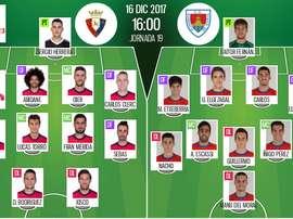 Alineaciones de Osasuna-Numancia correspondiente a la Jornada 19 de Segunda 2017-18. BeSoccer