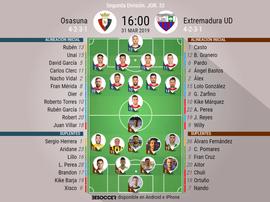 Alineaciones de Osasuna y Extremadura. BeSoccer