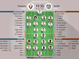 Onces del Osasuna-Getafe de la jornada 34 de Primera. BeSoccer