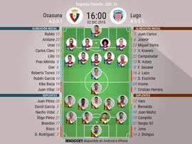 Alineaciones oficiales de Osasuna y Lugo. BeSoccer