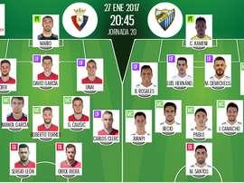 Alineaciones de Osasuna y Málaga en Jornada 20 de LaLiga 16-17. BeSoccer