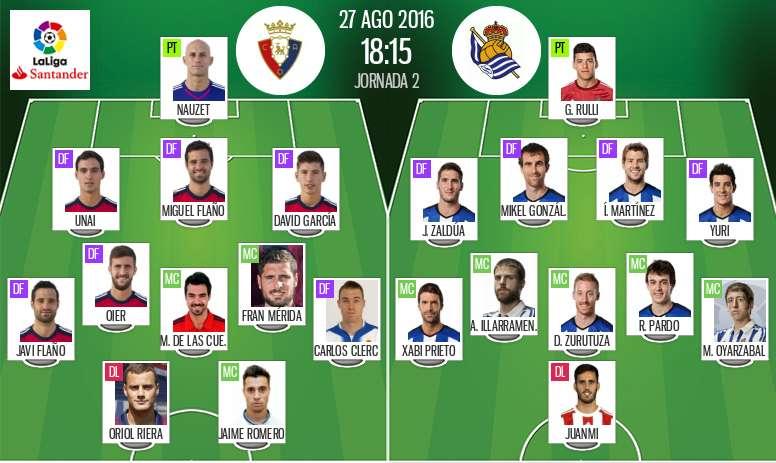 Sigue El Directo Del Osasuna Real Sociedad Besoccer