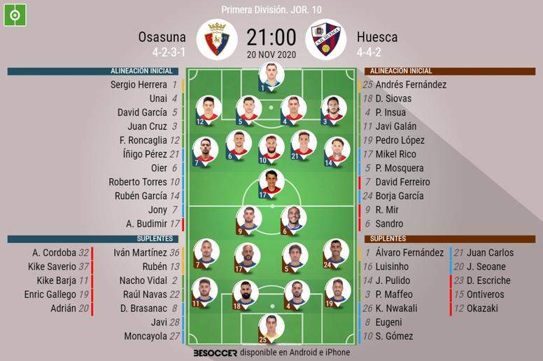 Alineaciones confirmadas de Osasuna y SD Huesca. BeSoccer