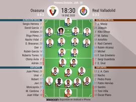 Alineaciones confirmadas para el Osasuna-Valladolid. BeSoccer