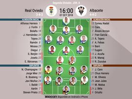 Alineaciones del Oviedo-Albacete. BeSoccer