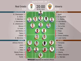 Onces de Oviedo y Almería. BeSoccer