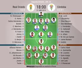 Alineaciones oficiales de Oviedo y Córdoba. BeSoccer