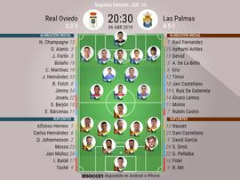 Alineaciones de Oviedo y Las Palmas. BeSoccer