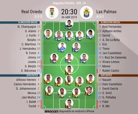 Onces confirmados de Oviedo y Las Palmas. BeSoccer