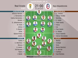 Onces confirmados de Oviedo y Rayo Majadahonda. BeSoccer