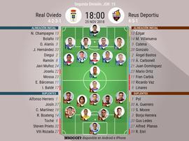 Onces de Oviedo y Reus. BeSoccer