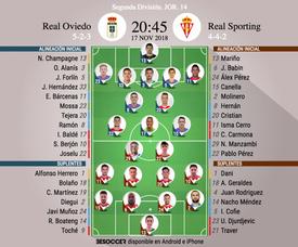 Alineaciones de Oviedo y Sporting. BeSoccer