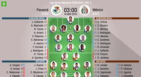 Sigue en directo el Panamá-México de la Liga de las Naciones. BeSoccer