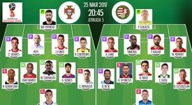 Les compos officielles du match qualificatif entre le Portugal et la Hongrie. BeSoccer