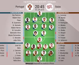 Onces del Portugal-Suiza de las semifinales de la Liga de las Naciones. BeSoccer