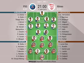 Alineaciones de PSG y Nimes para la Jornada 1 de la Ligue 1 2019-20. BeSoccer