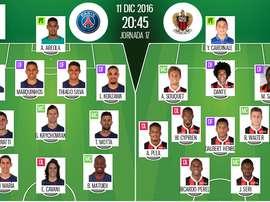 Alineaciones de PSG y Niza en la Jornada 17 de Ligue 1 16-17. BeSoccer