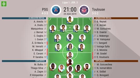 Alineaciones del PSG-Toulouse. BeSoccer