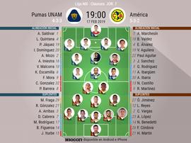 Alineaciones de Pumas y América, para el partido de la jornada 7 del Clausura 2019. BeSoccer