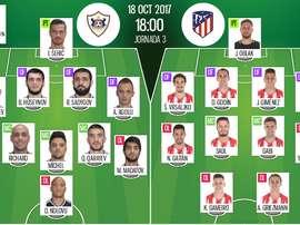 Escalações de Qarabag e Atlético de Madrid, respetivamente. BeSoccer