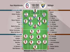 Onces oficiales de Rayo Majadahonda y Málaga. BeSoccer