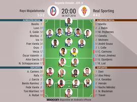 Alineaciones de Rayo Majadahonda y Sporting de Gijón para la jornada 8 de Segunda División. BeSoccer