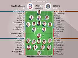 Onces confirmados de Tenerife y Rayo Majadahonda. BeSoccer