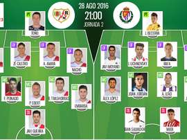 Alineaciones de Rayo y Valladolid para el encuentro de la jornada 2 de Segunda 2016-17. BeSoccer