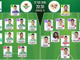 Alineaciones de Real Betis y Rayo Vallecano en Jornada 26 de Liga BBVA 2015-16. BeSoccer