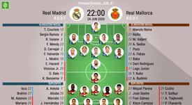 Bale, titular junto a Vinicius y Hazard. BeSoccer
