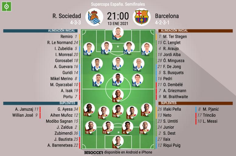 Real Sociedad-Barça, en Córdoba. BeSoccer