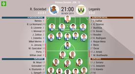 Alineaciones confirmadas de Real Sociedad y Leganés. BeSoccer