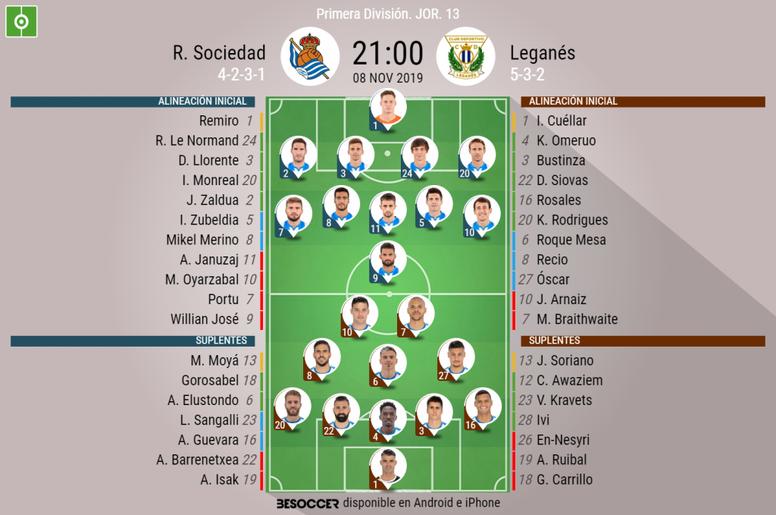 Onces oficiales de Real Sociedad y Leganés. BeSoccer