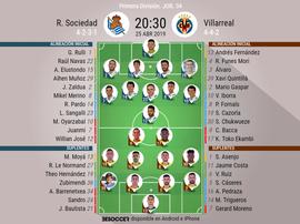 Alineaciones confirmadas de Real Sociedad y Villarreal. BeSoccer