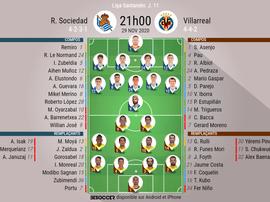Onces oficiales de Real Sociedad y Villarreal. BeSoccer
