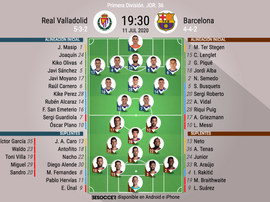 Real Valladolid-Barcelona, en el Nuevo José Zorrilla. BeSoccer