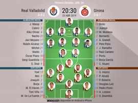 Onces del Valladolid-Girona para la Jornada 34. BeSoccer
