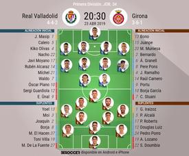 Onces del Valladolid-Girona de la Jornada 34 de Primera. BeSoccer