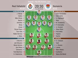 Alineaciones del Valladolid-Numancia de la vuelta de la final del 'play off' de ascenso. BeSoccer