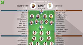 Onces confirmados de Reus y Córdoba. BeSoccer