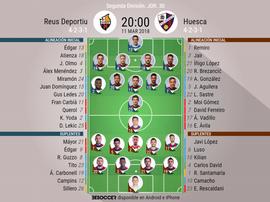 Alineaciones de Reus y Huesca en jornada 30 de Segunda. BeSoccer