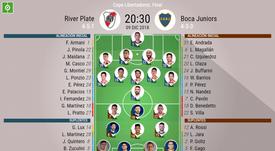Alineaciones de River y Boca para la vuelta de la final de la Libertadores 2018. BeSoccer